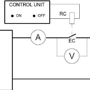 Test circuit for short-circuit current measurements: EC
