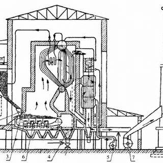 Industrial Steam Boiler Diagram Industrial Coal Boiler