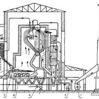 Main parts of stoker fired boiler: 1