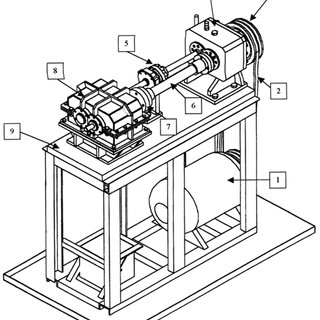 Testing station: 1 – driving motor, 2