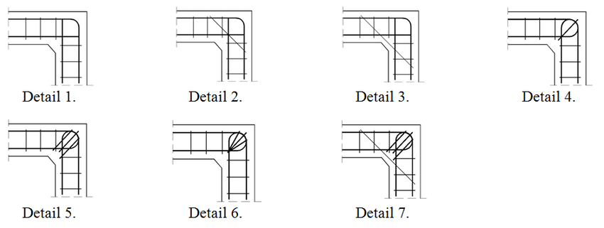 Geometry and reinforcement for corners with (a) the same