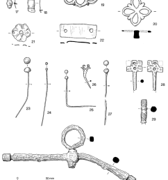 6 personal possessions costume fittings mounts 17 22 pins download scientific diagram [ 850 x 982 Pixel ]