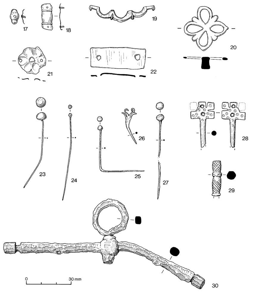 medium resolution of 6 personal possessions costume fittings mounts 17 22 pins download scientific diagram