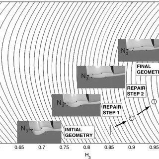 Longitudinal section through CATIA model of jet engine