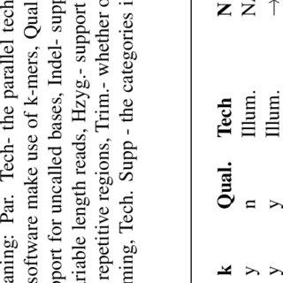 (PDF) Objective review of de novo stand-alone error