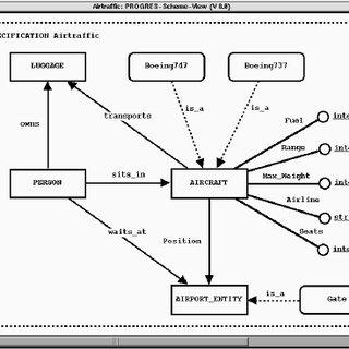 (PDF) Integrity constraints in the multi-paradigm language
