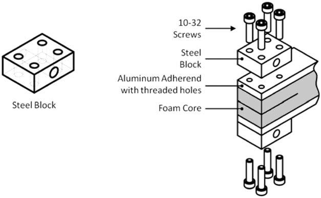 Loading tabs for double cantilever beam (DCB) specimen