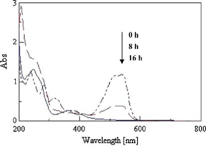 Identification and Characteristics of A Novel Salt