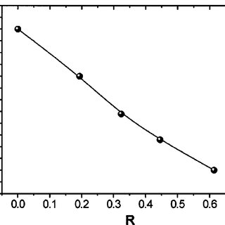 (PDF) Plasma-enhanced chemical vapor deposition of SiO2