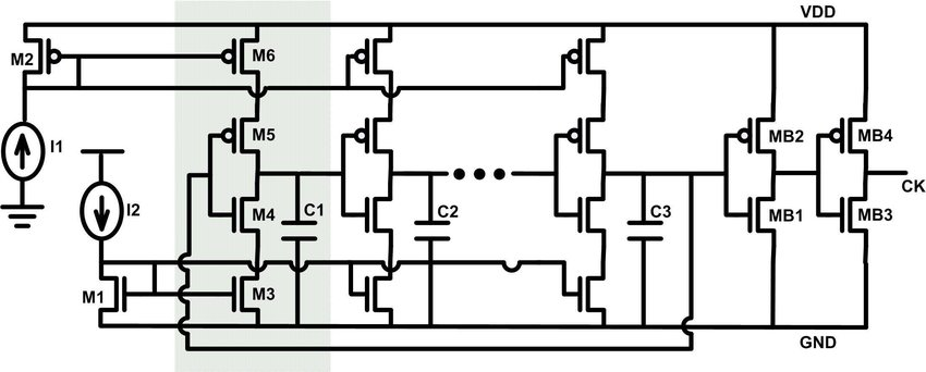 Schematic of the Power-on-Reset circuit (top) and of the