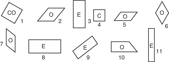 6 A student's classification of some quadrilateral