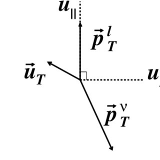 (PDF) Precise measurement of the W-boson mass with the