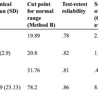 (PDF) Emotional Freedom Techniques (EFT) Remediates Dental