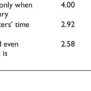 (PDF) Law Enforcement Officers' Attitudes About Domestic
