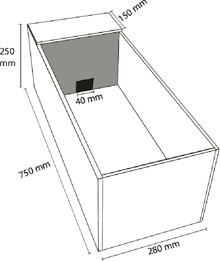 Schematic diagram of the Puzzle Box task . The Puzzle Box