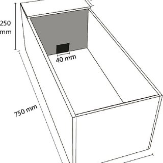 Schematic diagram of the Puzzle Box task . The Puzzle Box