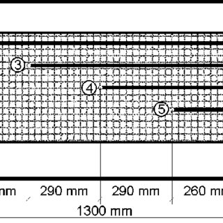 (PDF) PULL-OUT TESTING OF GEOGRID REINFORCEMENTS