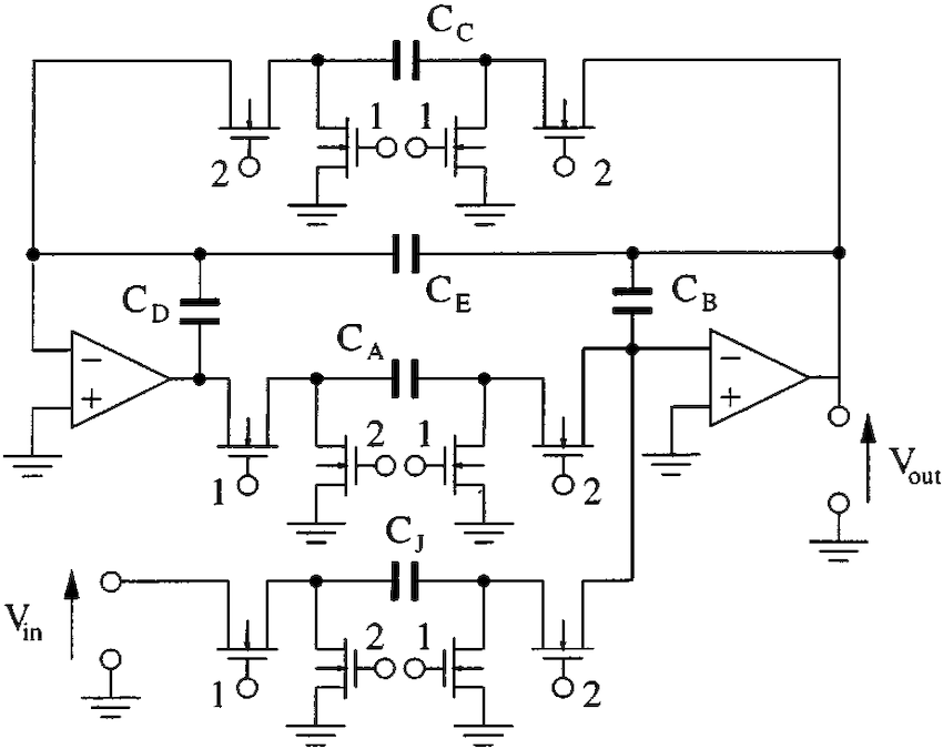 The circuit of the switched capacitor biquad filter. C