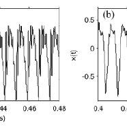 (PDF) Voice Analysis for Telediagnosis of Parkinson