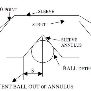 Comparison of Simulink and AMESim Simulation Results. a