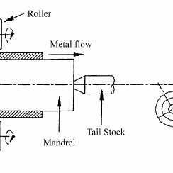 (PDF) PROCESSING OF SEAMLESS TUBES OF ALUMINUM ALLOY