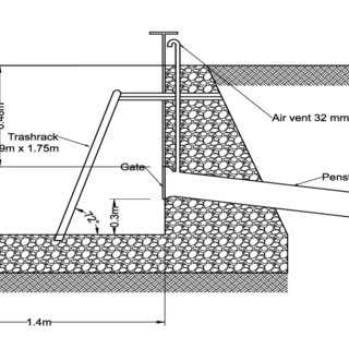 Components of the penstock assembly (Pandey B. , 2006