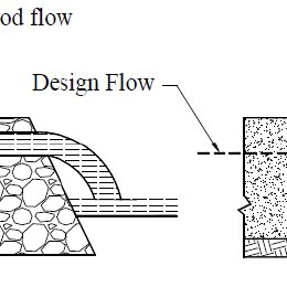A typical De-Sanding Basin (Harvey, Micro Hydro Design