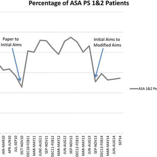 Paper anesthesia records. a Intraoperative side of the