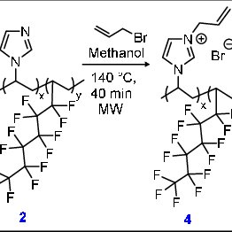 Polymers of vinyl imidazole and fluorous copolymer along