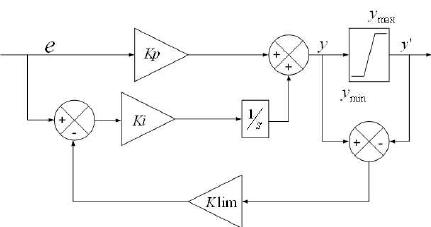 Block diagram representation of a PI controller where the