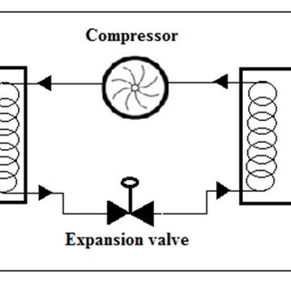 (PDF) Performance Evaluation of a Ground Source Heat Pump
