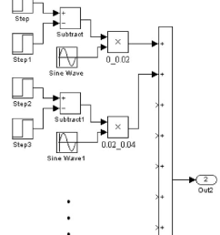a variable ac voltage source providing input to the transformer model and [ 691 x 1678 Pixel ]
