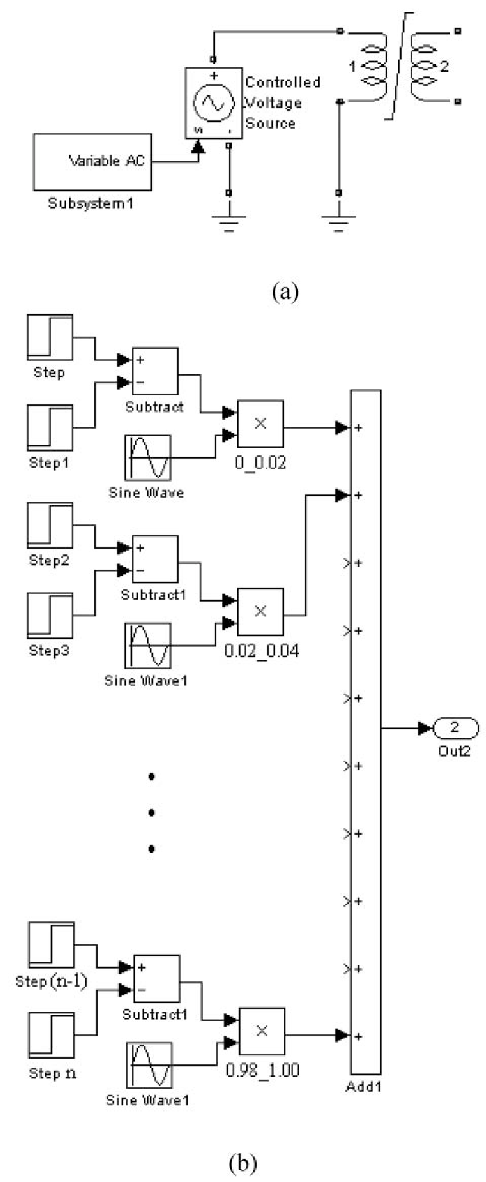 hight resolution of  a variable ac voltage source providing input to the transformer model and