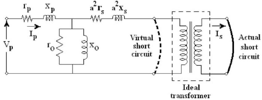 Equivalent circuit of transformer under short-circuit