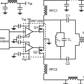 (PDF) A 13.56 MHz high power and high efficiency RF source