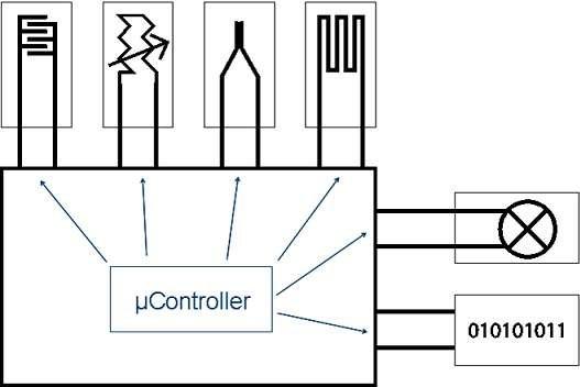 Temperature Sensor Symbol Schematic