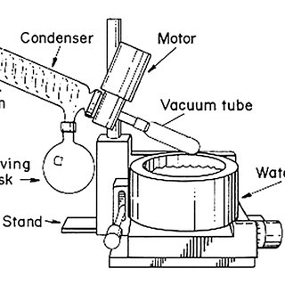 Hand-driven extrusion apparatus with a capacity of 1 ml
