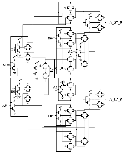 2-Bit Comparator using Transmission Gate logic [5