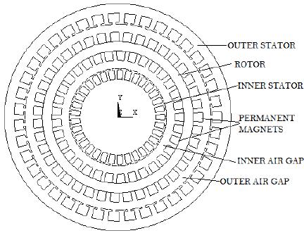 Brushless Motor Controller Wiring Diagram. Brushless. Free