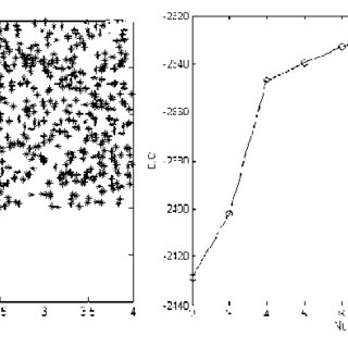 (PDF) Quasi-Based Hierarchical Clustering for Land Cover