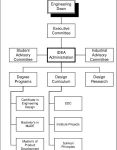 Dea organizational chart also download scientific diagram rh researchgate