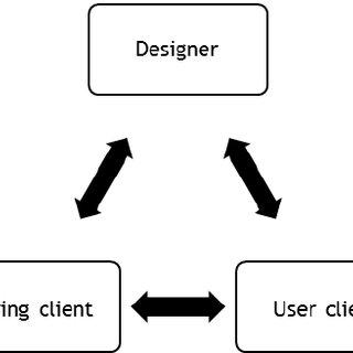 (PDF) TACIT KNOWLEDGE IN INTERIOR ARCHITECTURE: INTERIOR