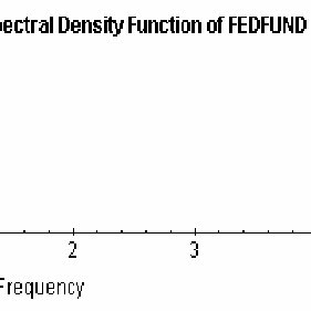 (PDF) MONEY DEMAND: THEORIES AND ESTIMATION METHODS. A