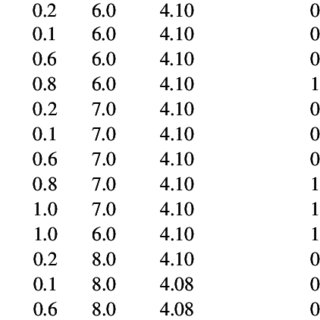 Tests with irregular waves Number test File (number) H s m