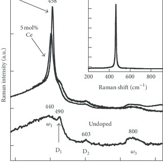 (PDF) Radioluminescence dosimetry by scintillating fiber