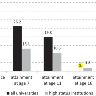(PDF) Higher education, career opportunities, and