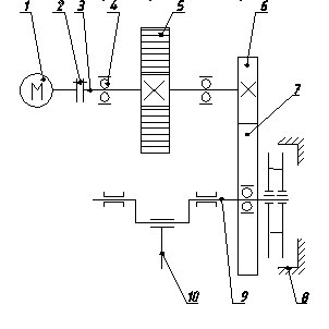 An improved design of the gear pair for eliminating the
