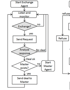 Control flow chart of open energy systems also download scientific diagram rh researchgate