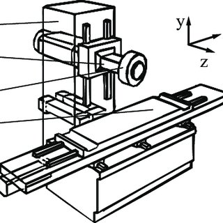 (PDF) An active tool holding device