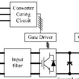 Block diagram of the utilized electrolytic capacitor-less